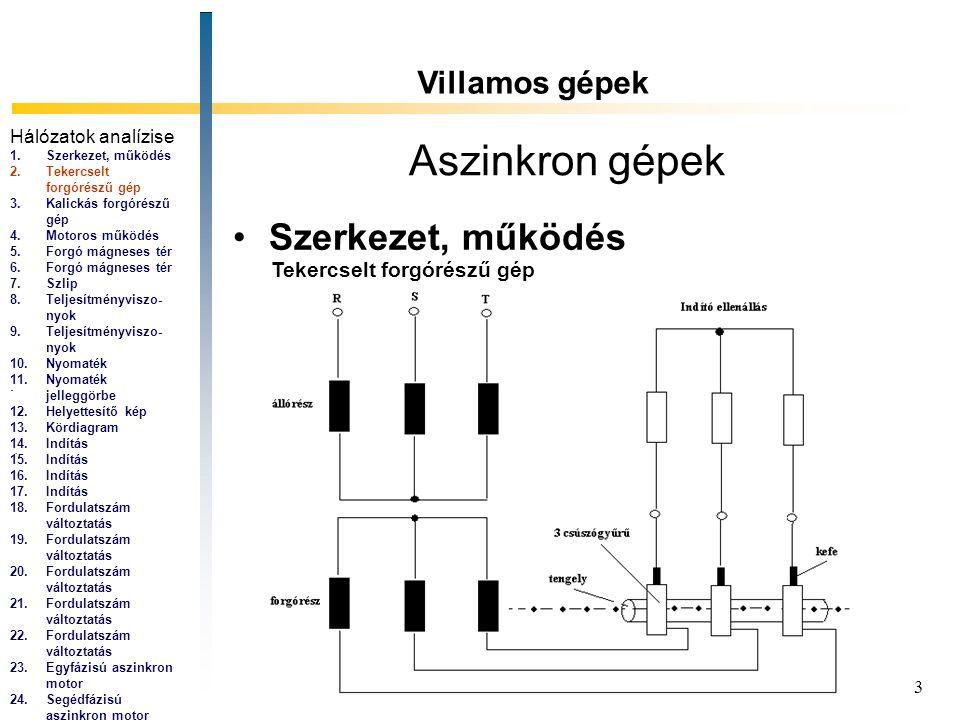 Aszinkron gépek Szerkezet, működés Villamos gépek