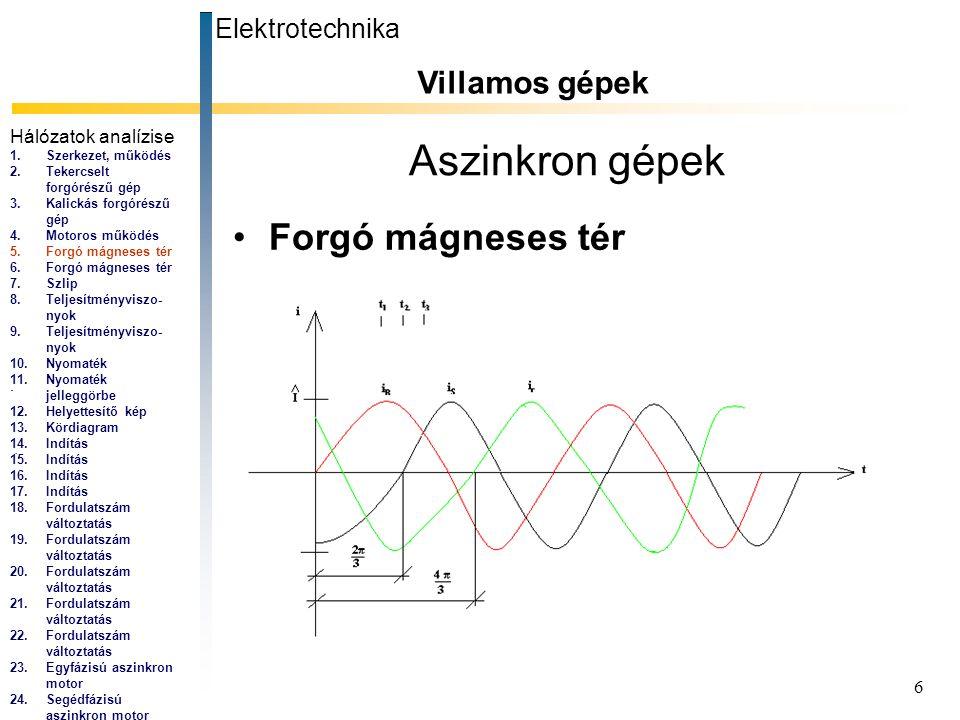 Aszinkron gépek Forgó mágneses tér Villamos gépek Elektrotechnika