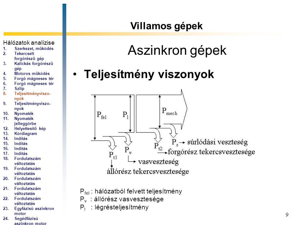 Aszinkron gépek Teljesítmény viszonyok Villamos gépek