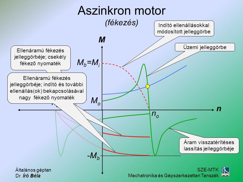 Aszinkron motor (fékezés)