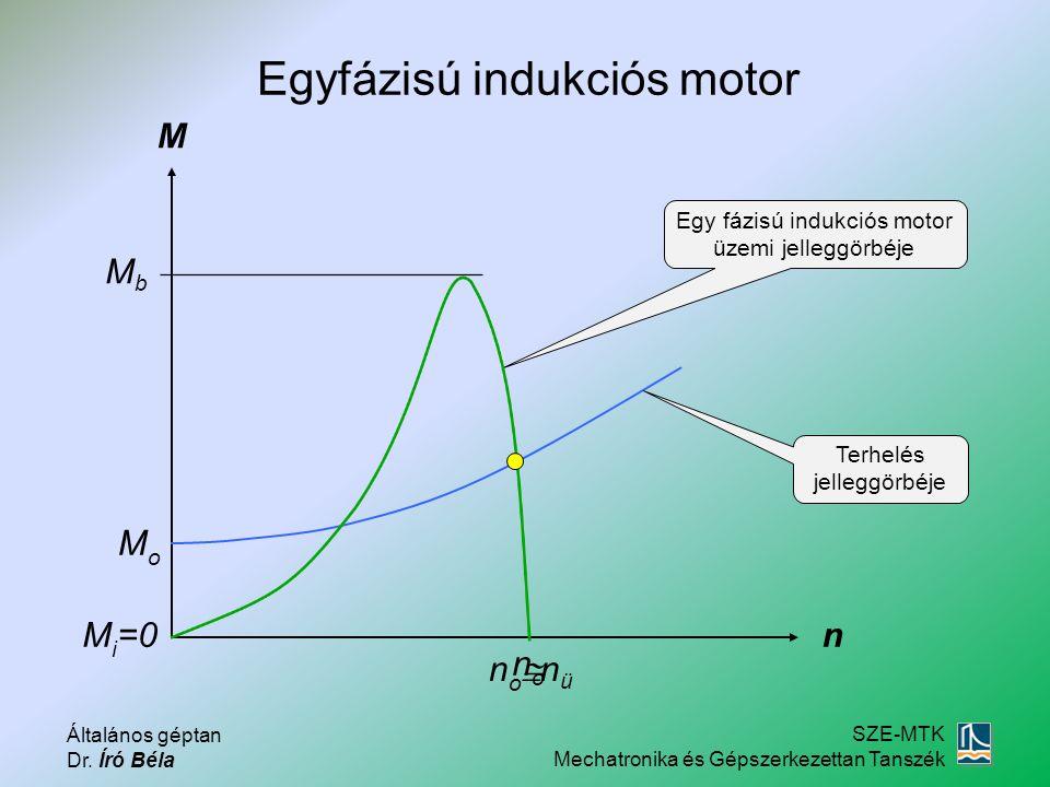 Egyfázisú indukciós motor