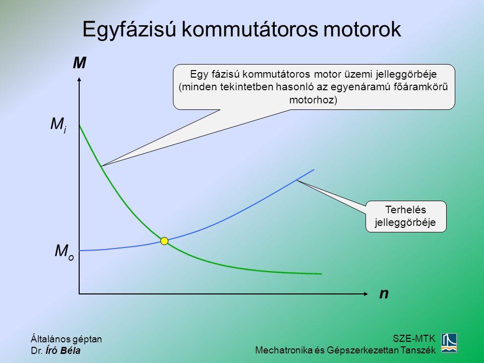 Egyfázisú kommutátoros motorok