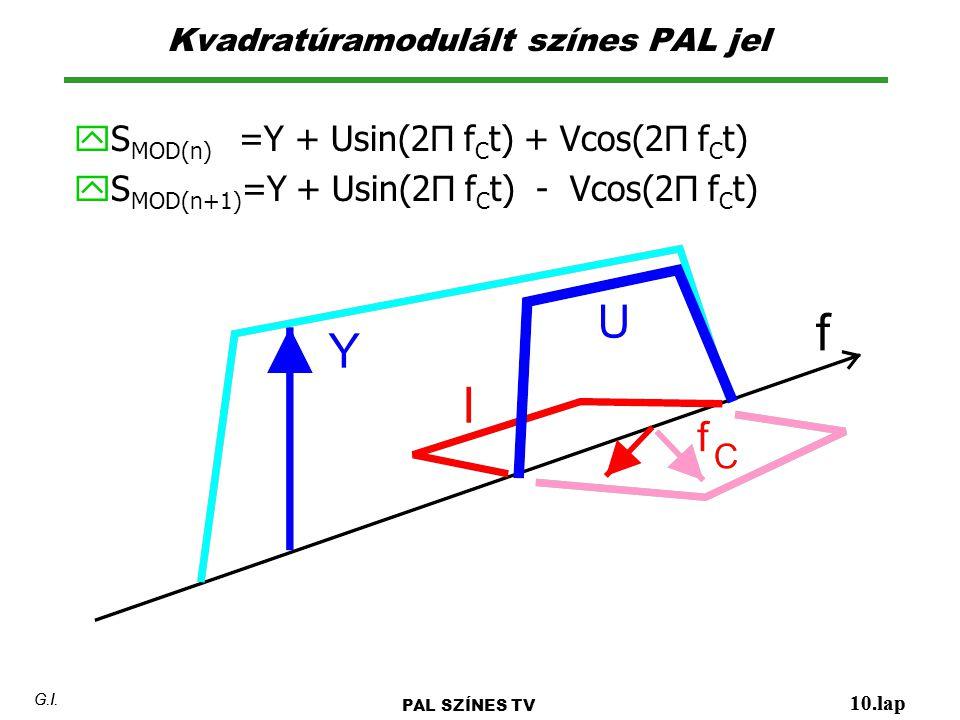 Kvadratúramodulált színes PAL jel