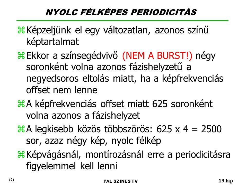 NYOLC FÉLKÉPES PERIODICITÁS