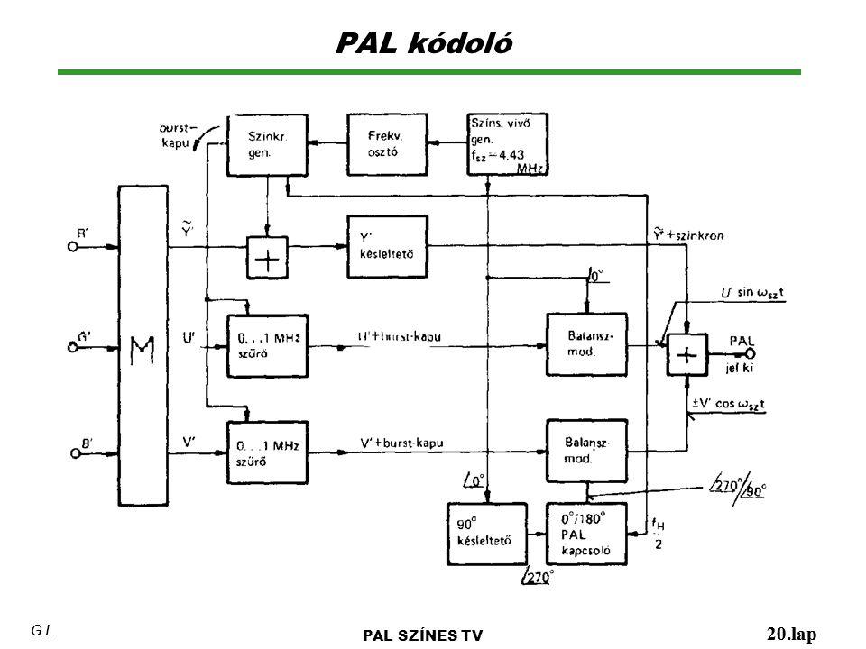 PAL kódoló G.I. G.I. PAL SZÍNES TV 20.lap 20.lap