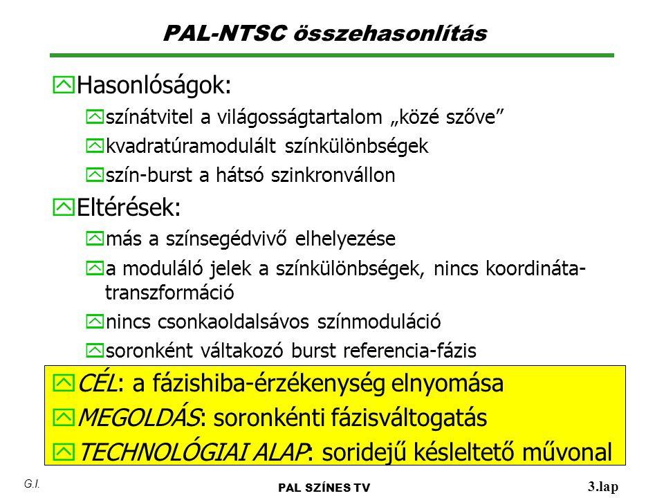 PAL-NTSC összehasonlítás