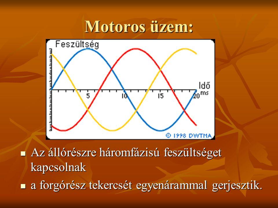 Motoros üzem: Az állórészre háromfázisú feszültséget kapcsolnak
