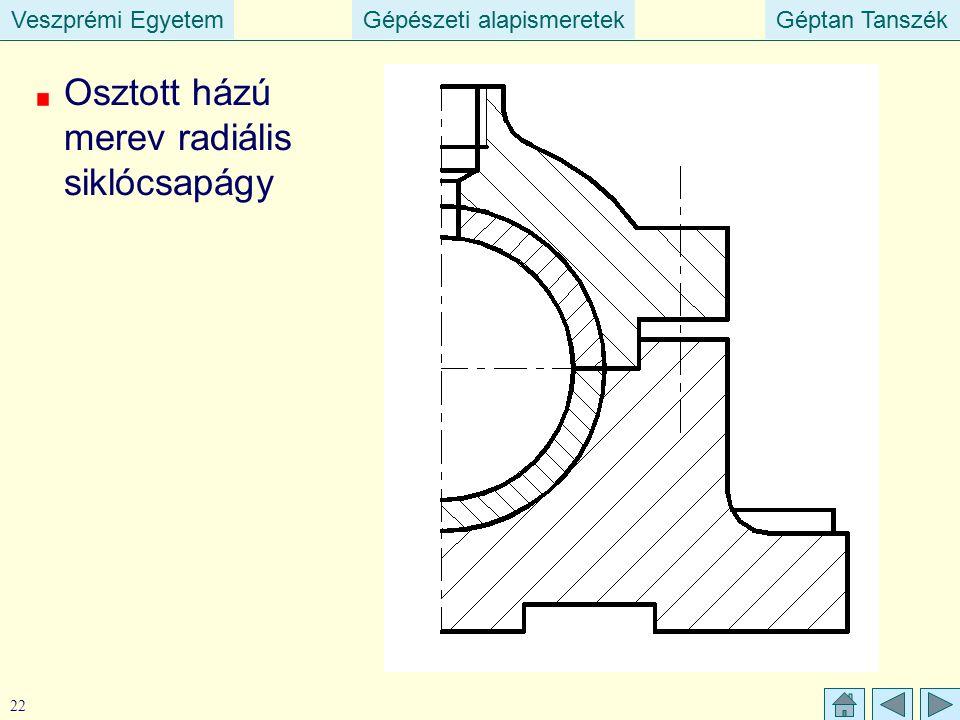 Osztott házú merev radiális siklócsapágy