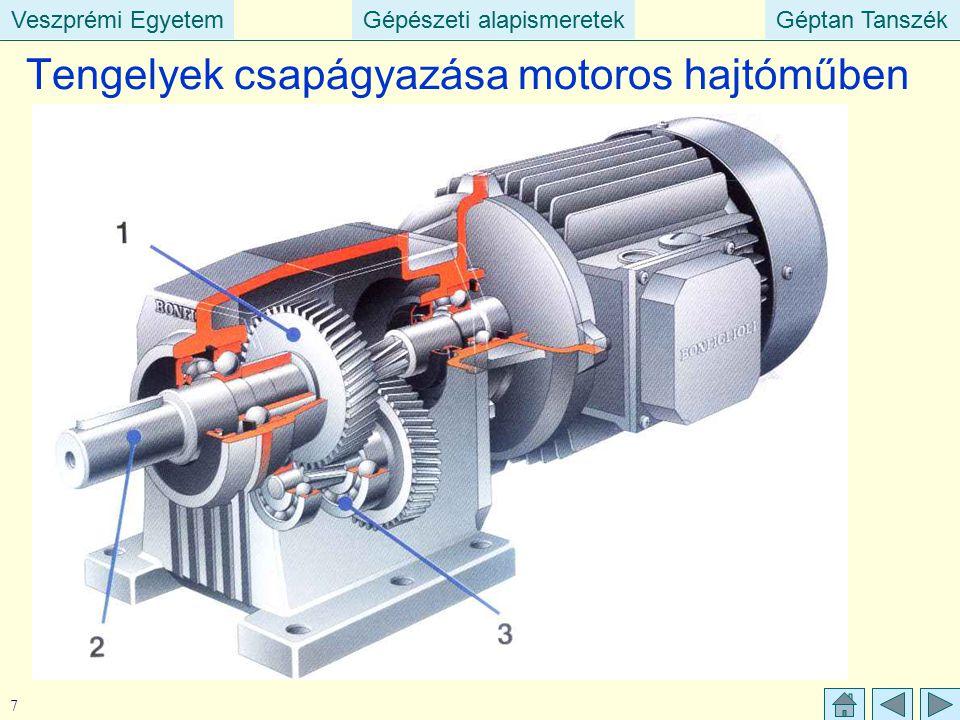 Tengelyek csapágyazása motoros hajtóműben