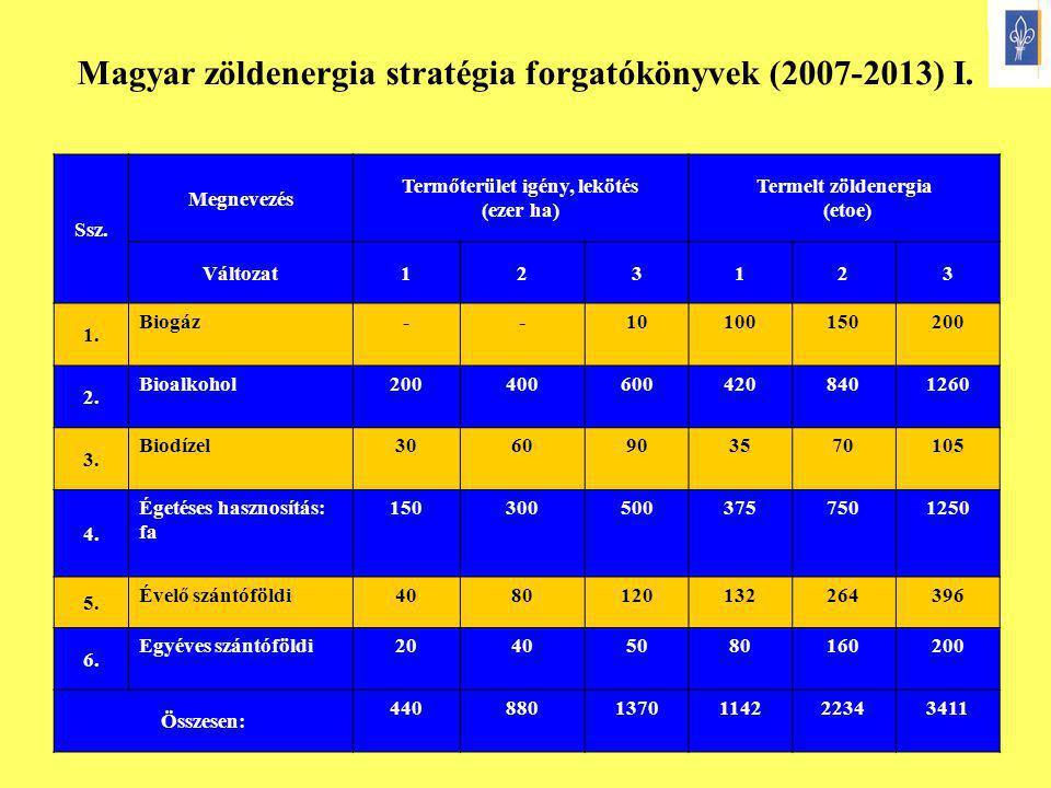Magyar zöldenergia stratégia forgatókönyvek (2007-2013) I.