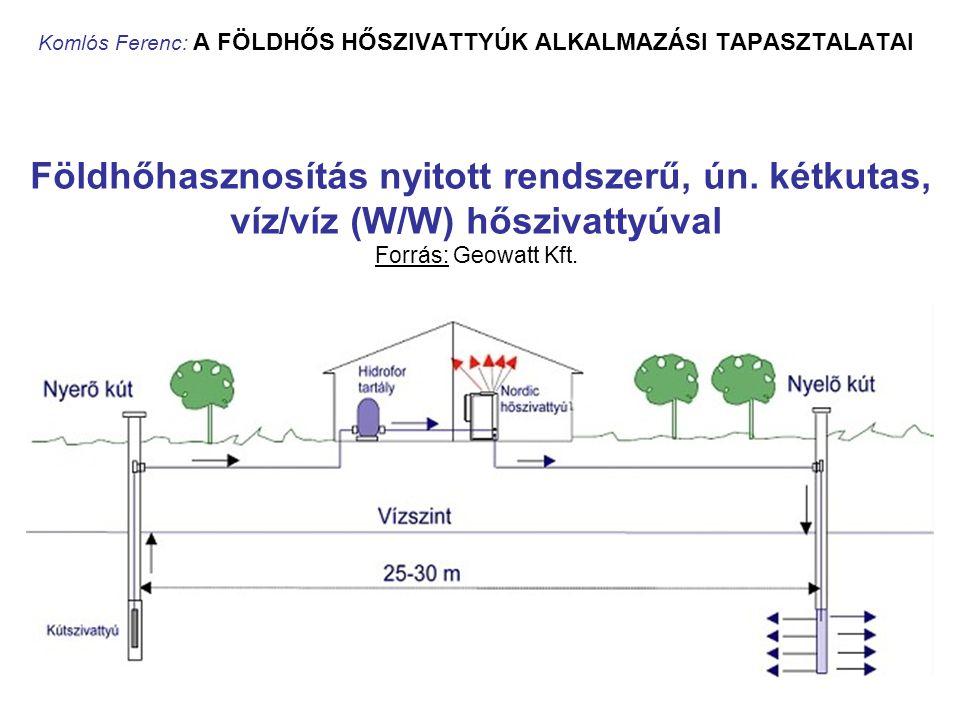 Komlós Ferenc: A FÖLDHŐS HŐSZIVATTYÚK ALKALMAZÁSI TAPASZTALATAI Földhőhasznosítás nyitott rendszerű, ún.