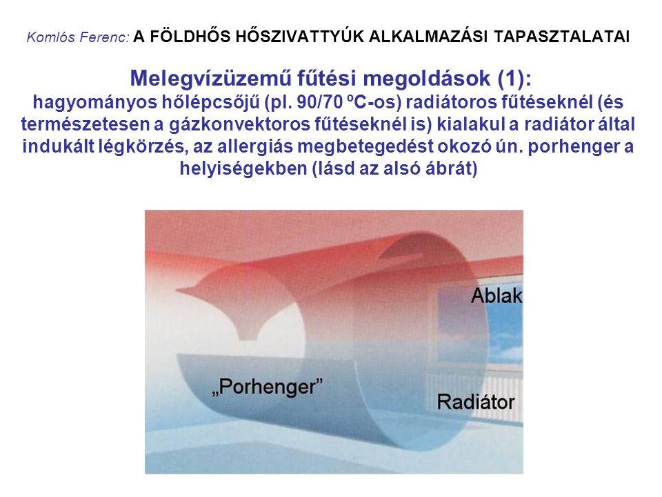 Komlós Ferenc: A FÖLDHŐS HŐSZIVATTYÚK ALKALMAZÁSI TAPASZTALATAI Melegvízüzemű fűtési megoldások (1): hagyományos hőlépcsőjű (pl.