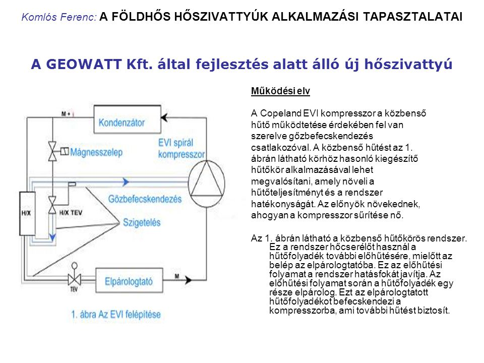 Komlós Ferenc: A FÖLDHŐS HŐSZIVATTYÚK ALKALMAZÁSI TAPASZTALATAI A GEOWATT Kft. által fejlesztés alatt álló új hőszivattyú