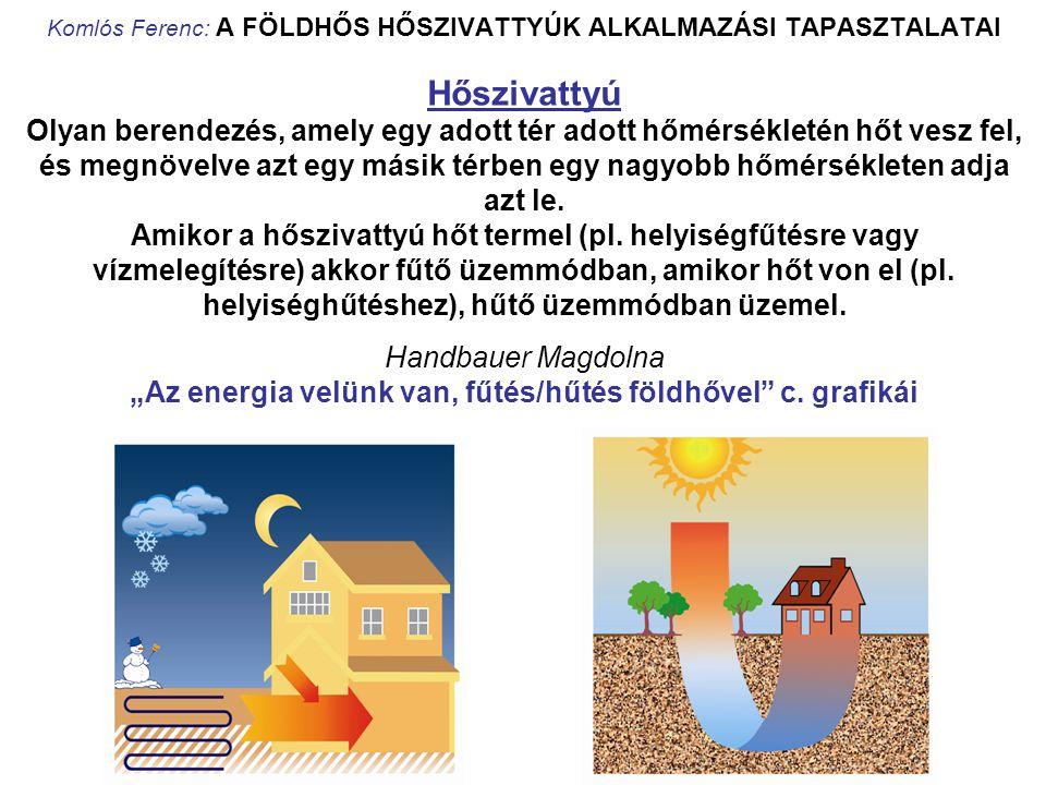 Komlós Ferenc: A FÖLDHŐS HŐSZIVATTYÚK ALKALMAZÁSI TAPASZTALATAI Hőszivattyú Olyan berendezés, amely egy adott tér adott hőmérsékletén hőt vesz fel, és megnövelve azt egy másik térben egy nagyobb hőmérsékleten adja azt le.