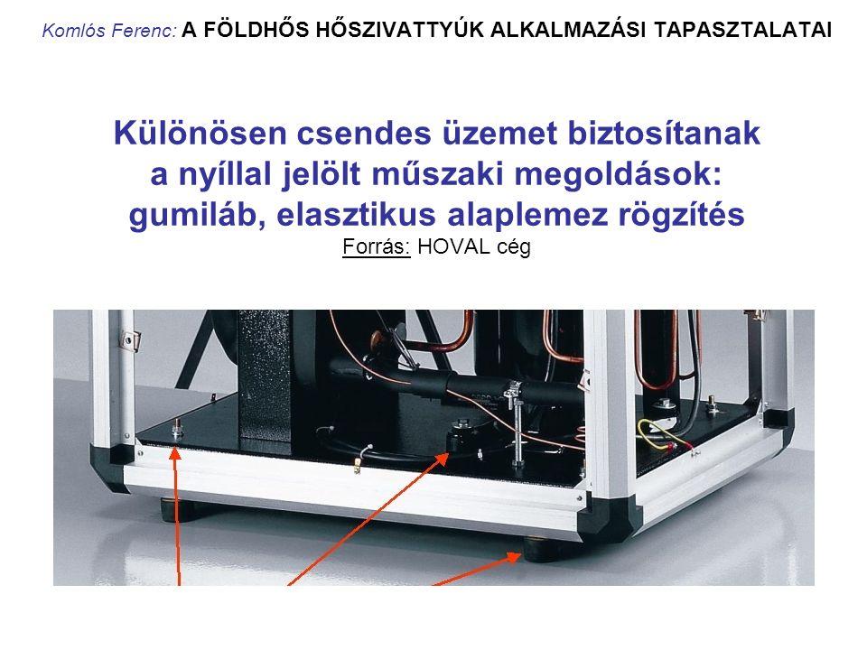 Komlós Ferenc: A FÖLDHŐS HŐSZIVATTYÚK ALKALMAZÁSI TAPASZTALATAI Különösen csendes üzemet biztosítanak a nyíllal jelölt műszaki megoldások: gumiláb, elasztikus alaplemez rögzítés Forrás: HOVAL cég