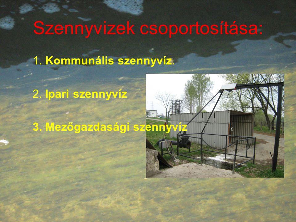 Szennyvizek csoportosítása: