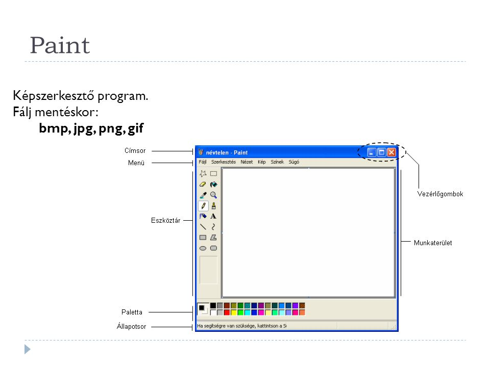 Paint Képszerkesztő program. Fálj mentéskor: bmp, jpg, png, gif