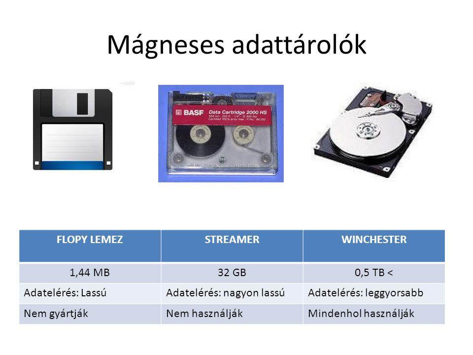 Mágneses adattárolók FLOPY LEMEZ STREAMER WINCHESTER 1,44 MB 32 GB