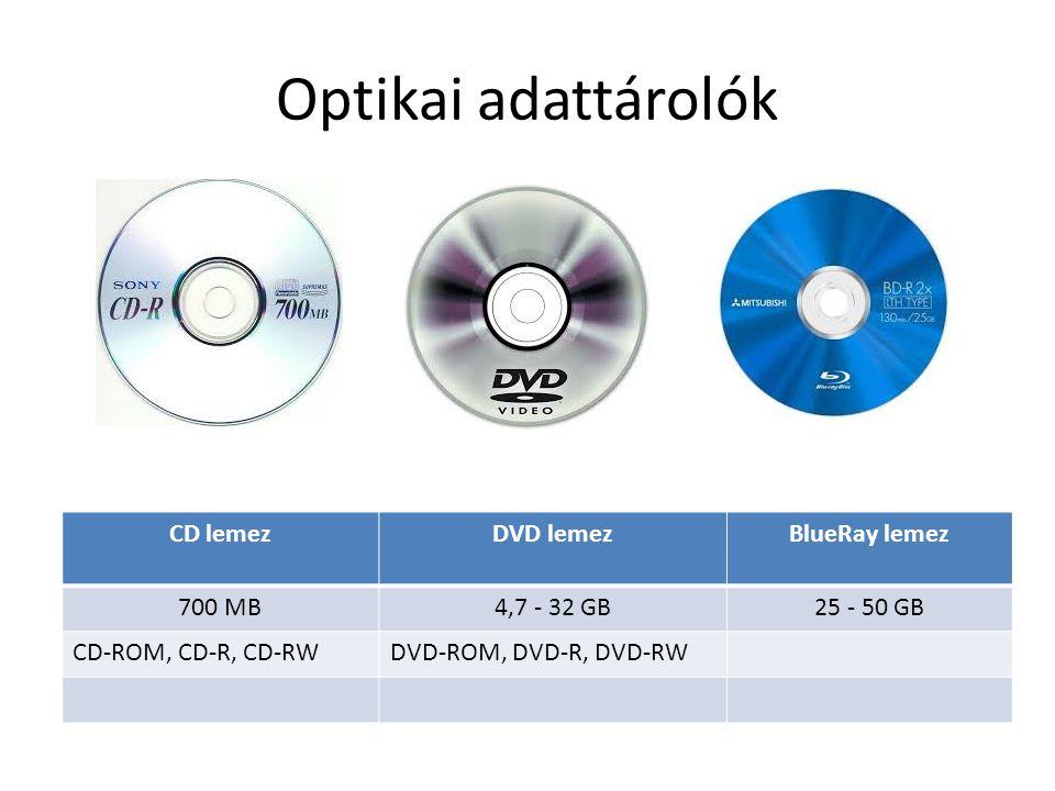 Optikai adattárolók CD lemez DVD lemez BlueRay lemez 700 MB