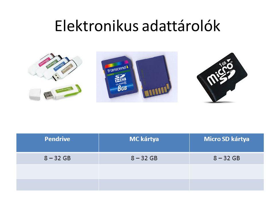 Elektronikus adattárolók