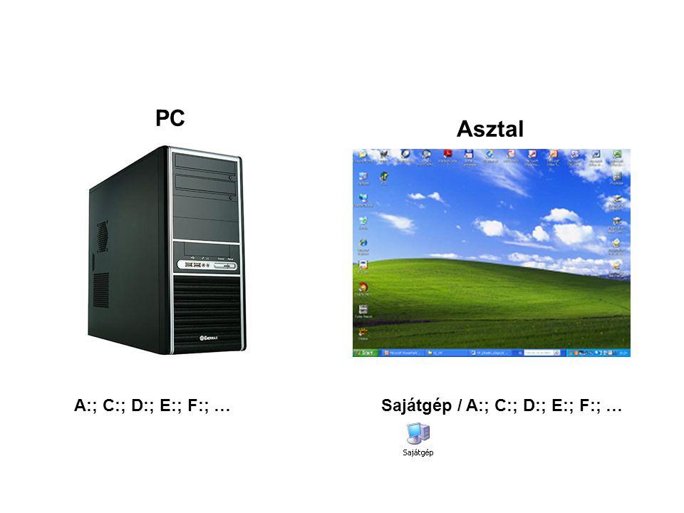 PC Asztal A:; C:; D:; E:; F:; … Sajátgép / A:; C:; D:; E:; F:; …