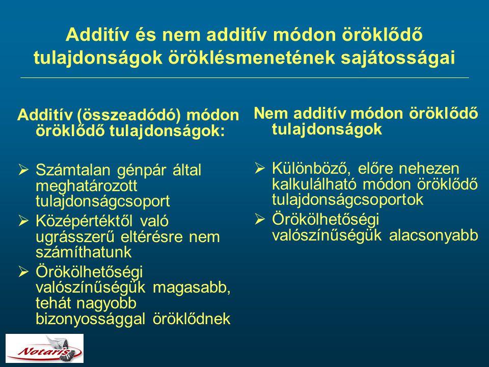 Additív és nem additív módon öröklődő tulajdonságok öröklésmenetének sajátosságai