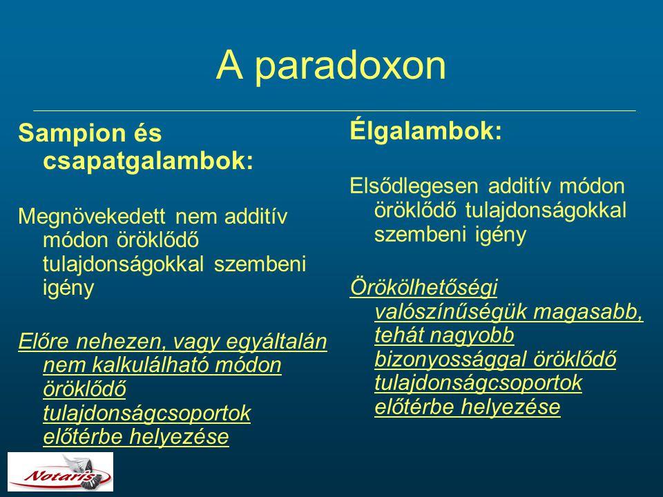 A paradoxon Élgalambok: Sampion és csapatgalambok: