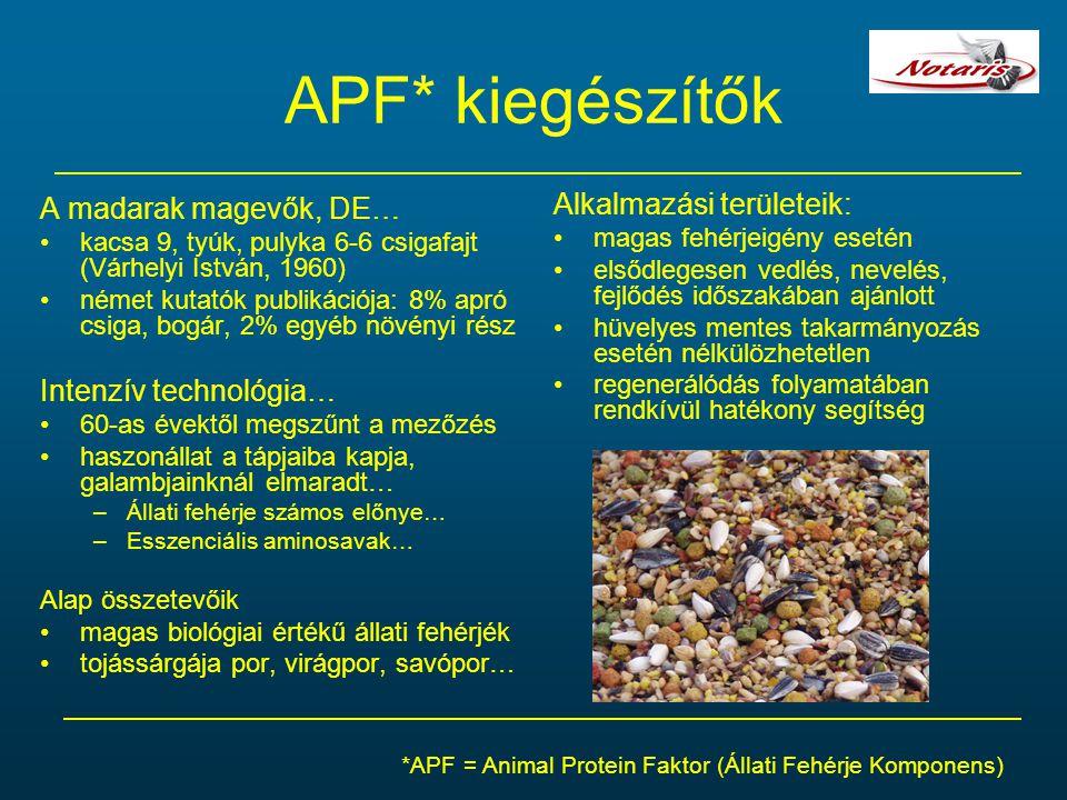 APF* kiegészítők Alkalmazási területeik: A madarak magevők, DE…
