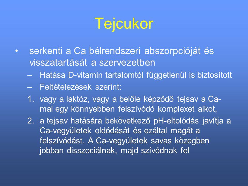 Tejcukor serkenti a Ca bélrendszeri abszorpcióját és visszatartását a szervezetben. Hatása D-vitamin tartalomtól függetlenül is biztosított.