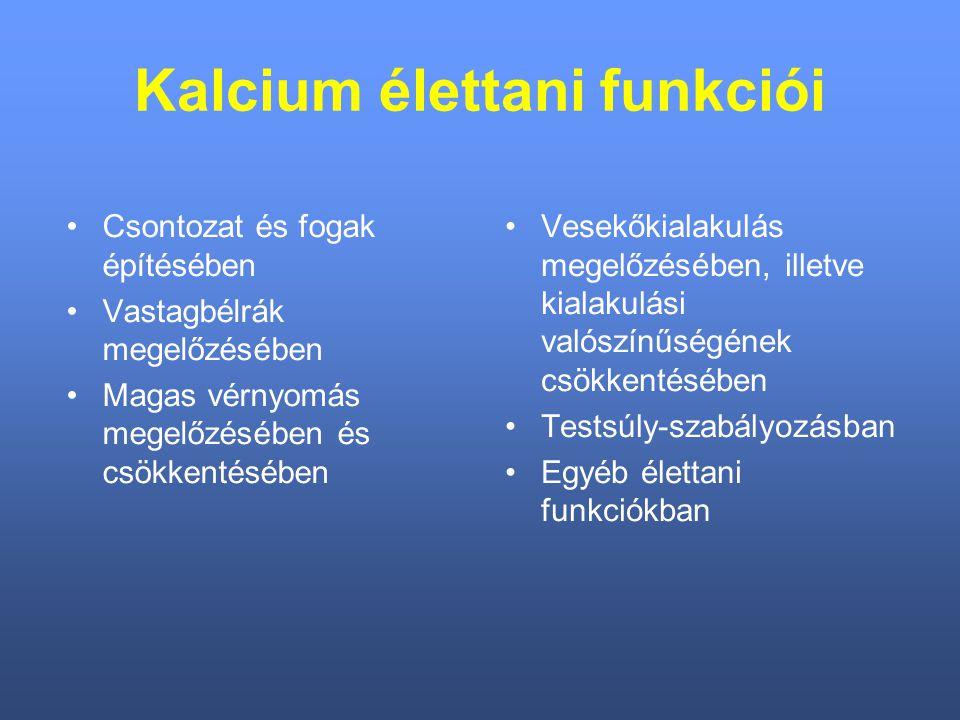 Kalcium élettani funkciói