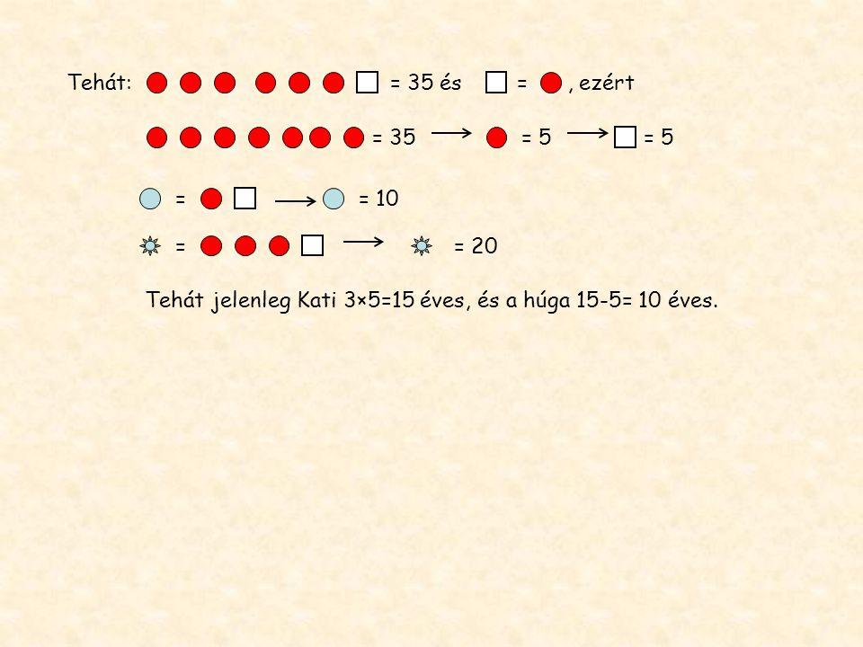 Tehát jelenleg Kati 3×5=15 éves, és a húga 15-5= 10 éves.