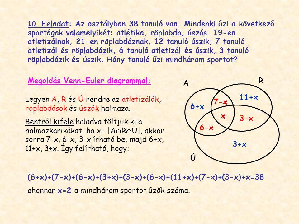 Megoldás Venn-Euler diagrammal: R A