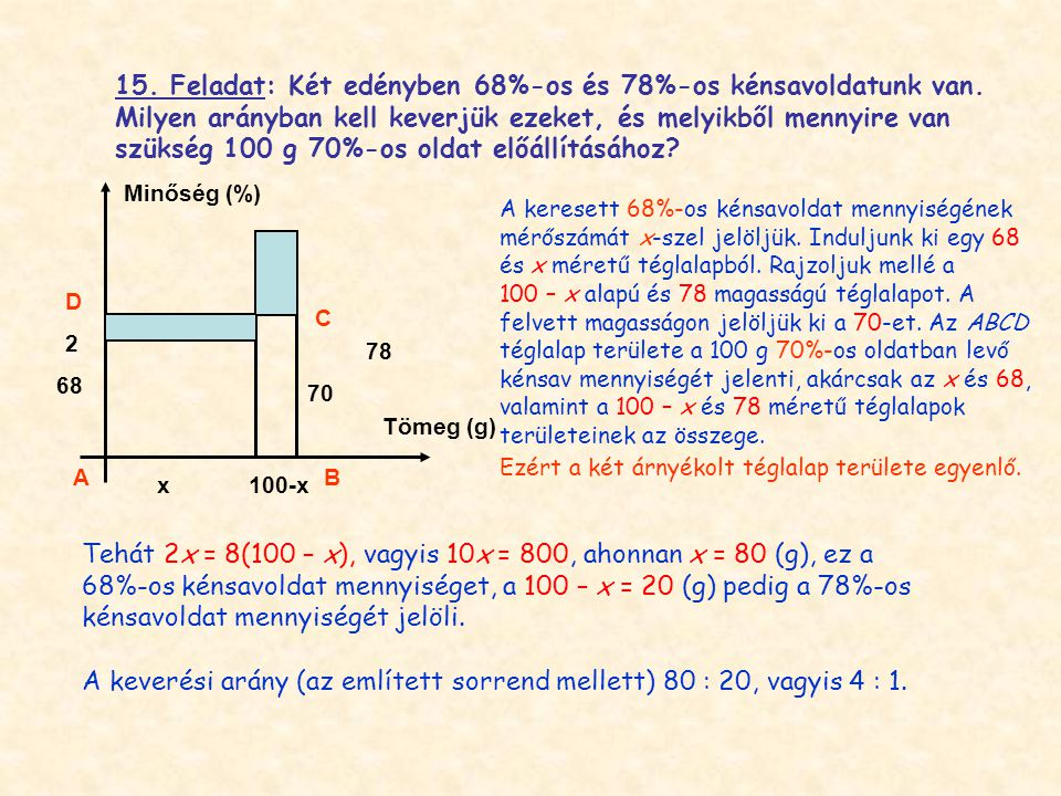 A keverési arány (az említett sorrend mellett) 80 : 20, vagyis 4 : 1.