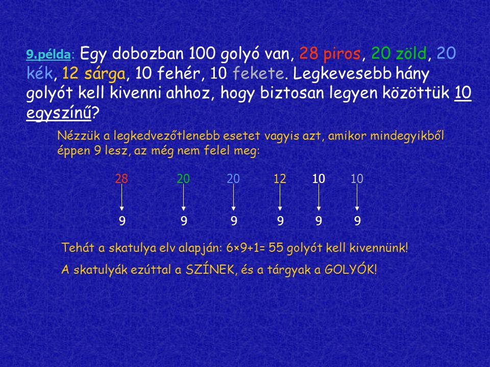 9.példa: Egy dobozban 100 golyó van, 28 piros, 20 zöld, 20 kék, 12 sárga, 10 fehér, 10 fekete. Legkevesebb hány golyót kell kivenni ahhoz, hogy biztosan legyen közöttük 10 egyszínű