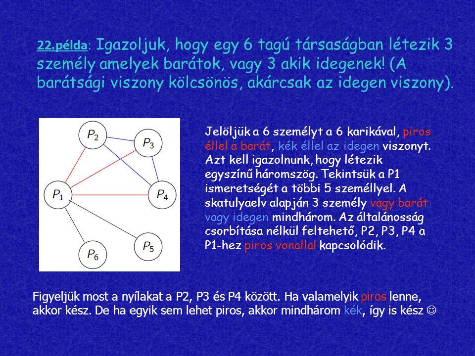 22.példa: Igazoljuk, hogy egy 6 tagú társaságban létezik 3 személy amelyek barátok, vagy 3 akik idegenek! (A barátsági viszony kölcsönös, akárcsak az idegen viszony).