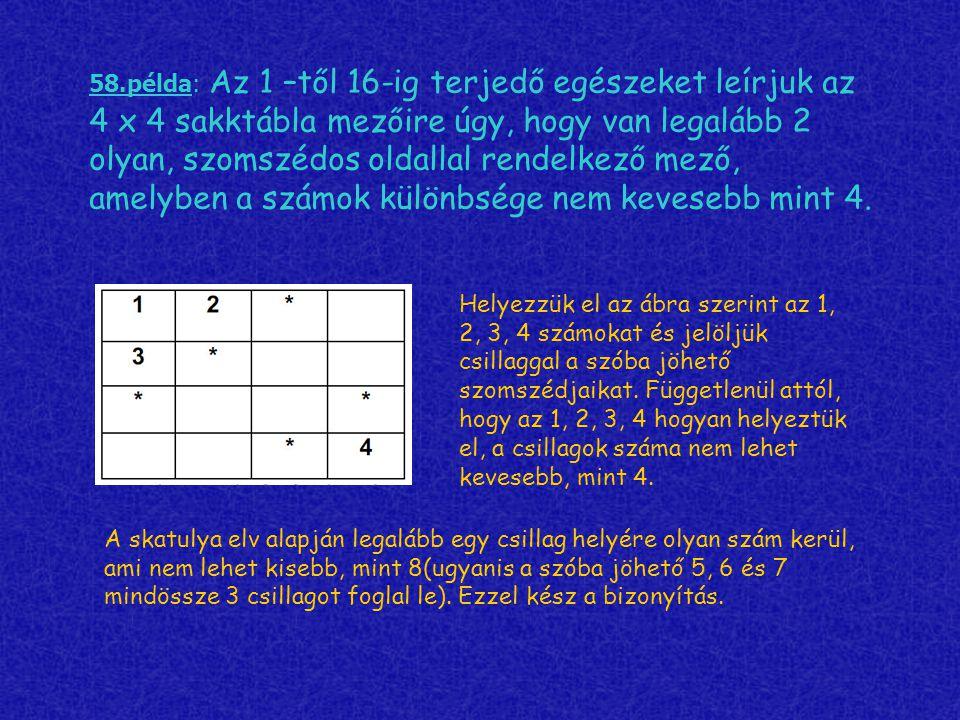 58.példa: Az 1 –től 16-ig terjedő egészeket leírjuk az 4 x 4 sakktábla mezőire úgy, hogy van legalább 2 olyan, szomszédos oldallal rendelkező mező, amelyben a számok különbsége nem kevesebb mint 4.