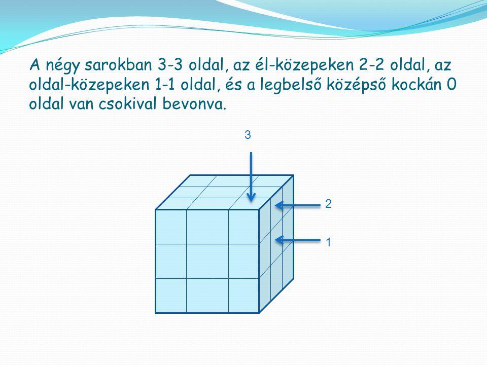 A négy sarokban 3-3 oldal, az él-közepeken 2-2 oldal, az oldal-közepeken 1-1 oldal, és a legbelső középső kockán 0 oldal van csokival bevonva.