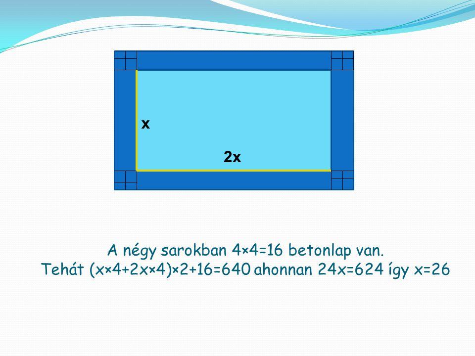 x 2x A négy sarokban 4×4=16 betonlap van. Tehát (x×4+2x×4)×2+16=640 ahonnan 24x=624 így x=26