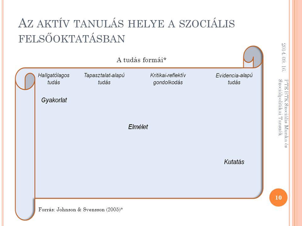 Az aktív tanulás helye a szociális felsőoktatásban