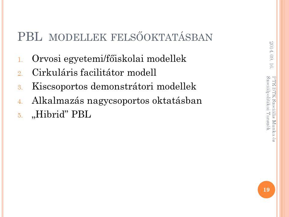 PBL modellek felsőoktatásban
