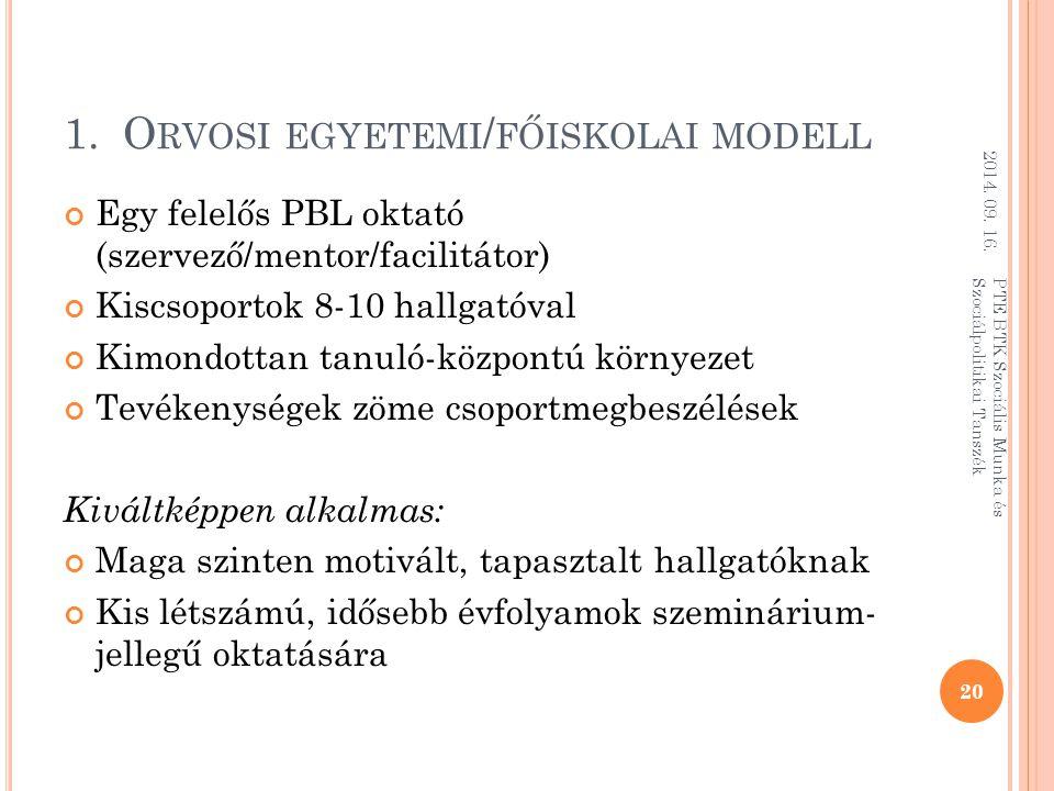 Orvosi egyetemi/főiskolai modell