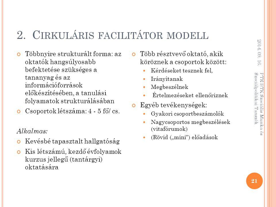 Cirkuláris facilitátor modell