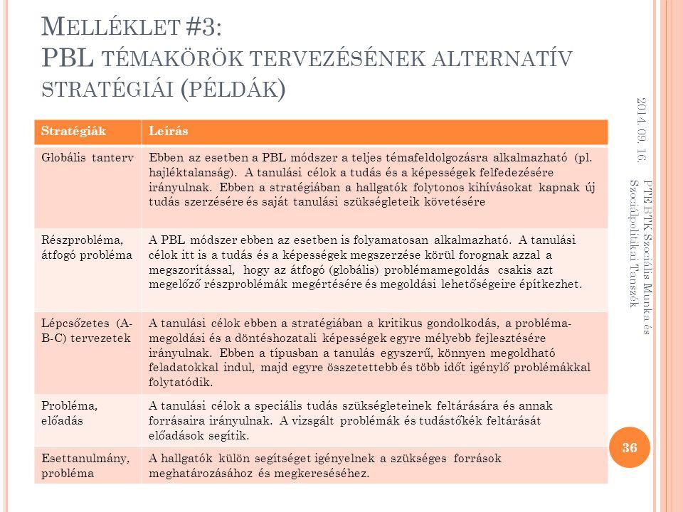 Melléklet #3: PBL témakörök tervezésének alternatív stratégiái (példák)