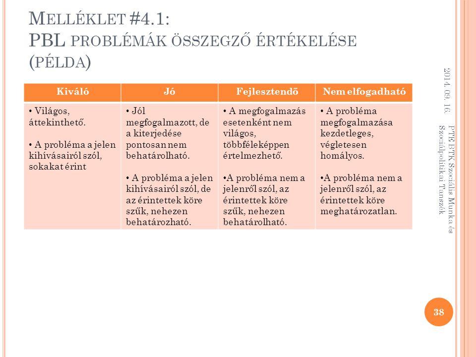 Melléklet #4.1: PBL problémák összegző értékelése (példa)