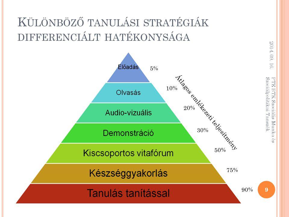 Különböző tanulási stratégiák differenciált hatékonysága