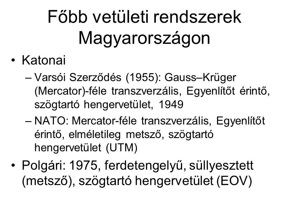 Főbb vetületi rendszerek Magyarországon