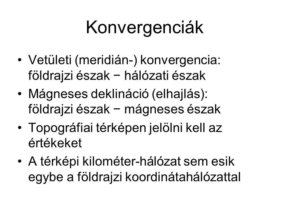 Konvergenciák Vetületi (meridián-) konvergencia: földrajzi észak − hálózati észak.