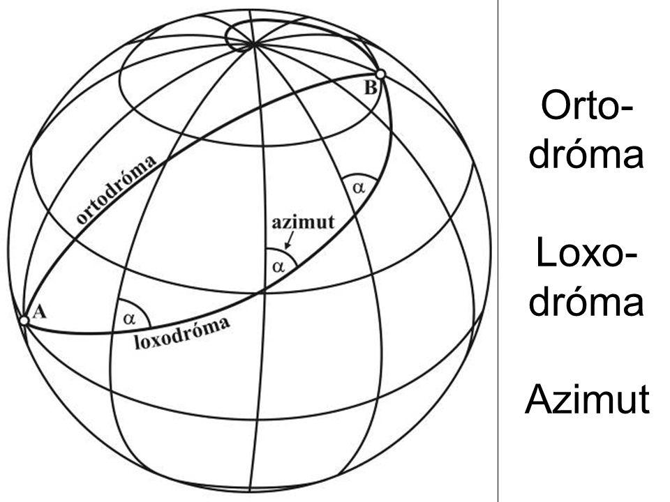 Orto-dróma Loxo-dróma Azimut
