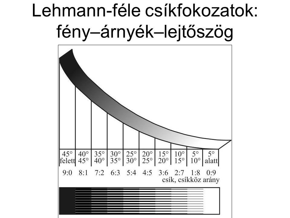 Lehmann-féle csíkfokozatok: fény–árnyék–lejtőszög