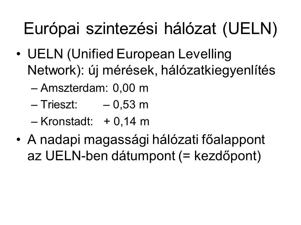 Európai szintezési hálózat (UELN)